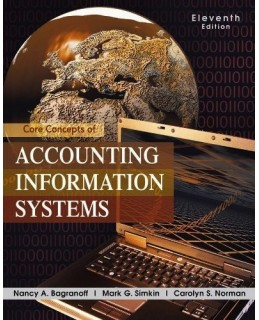 Test Bank (Complete Download) for  Core Concepts of Accounting Information Systems